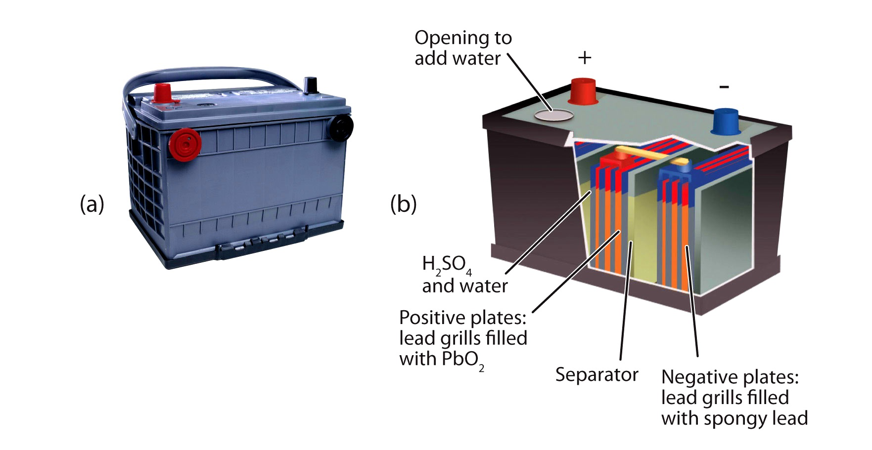 car battery diagram