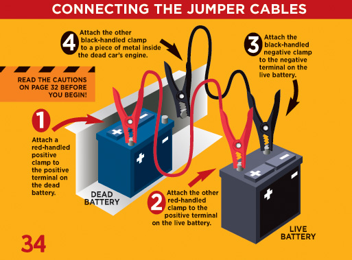 Jump Start Connections