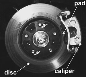 A typical front brake setup-discs-pads-calipers