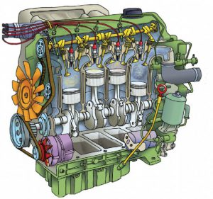 Internal Combustion Engine – 101