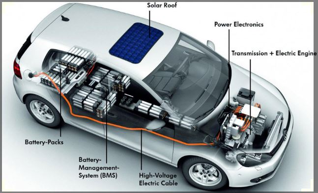 Main Components of an Electric Car