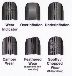 How Tyre's Can Wear And Why