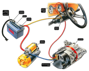 Connection diagram of electric components